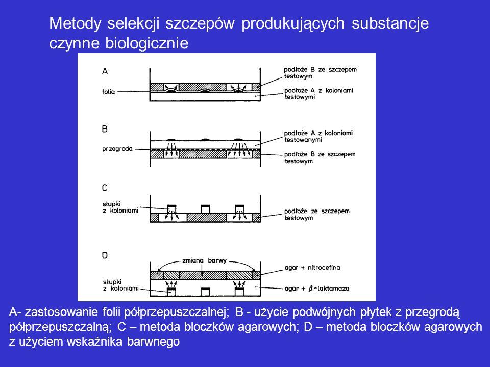 Metody selekcji szczepów produkujących substancje czynne biologicznie