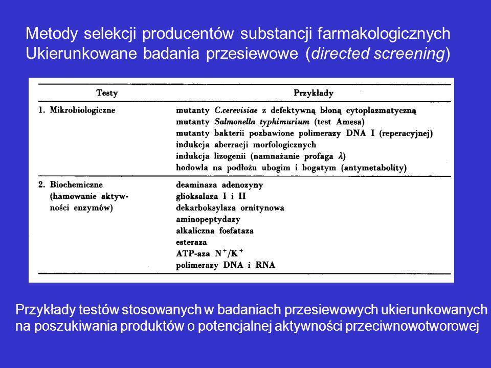 Metody selekcji producentów substancji farmakologicznych