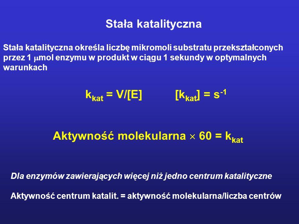 Aktywność molekularna  60 = kkat