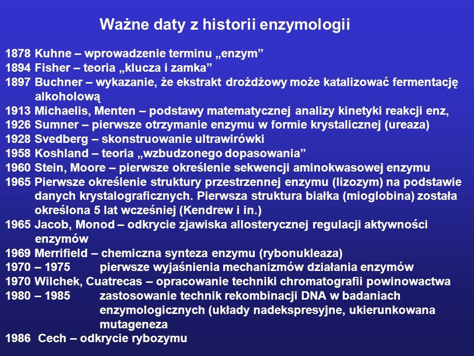Ważne daty z historii enzymologii