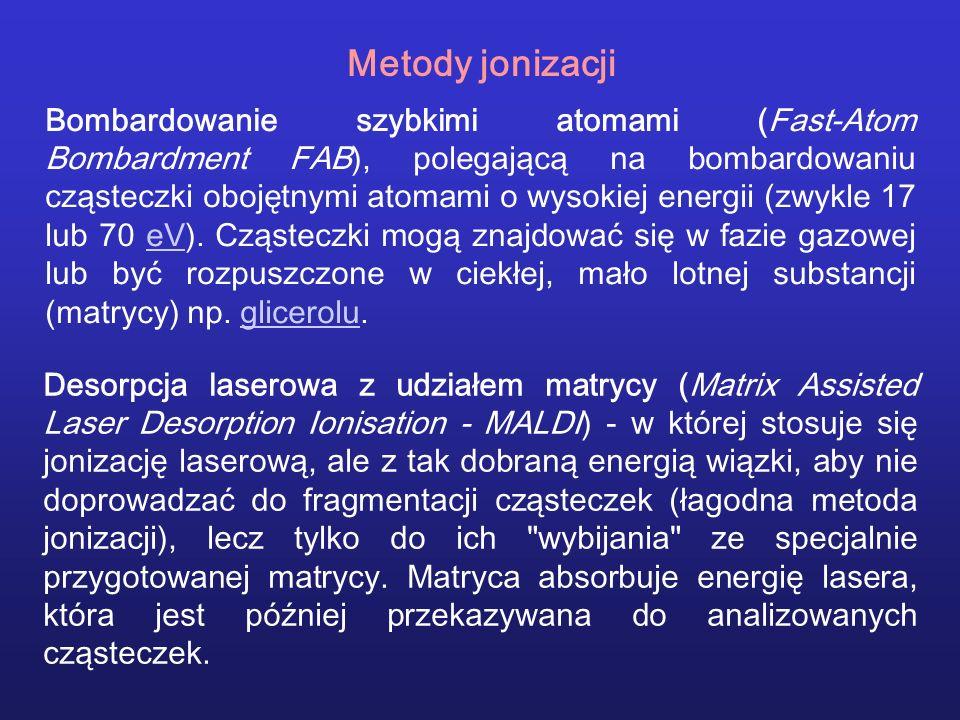 Metody jonizacji