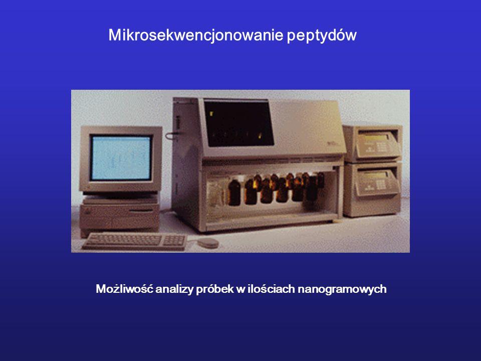 Mikrosekwencjonowanie peptydów