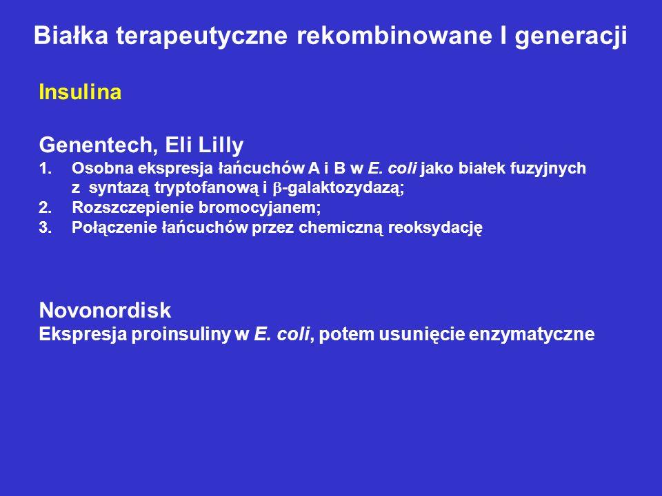 Białka terapeutyczne rekombinowane I generacji