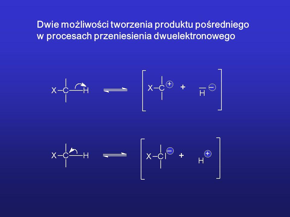 Dwie możliwości tworzenia produktu pośredniego