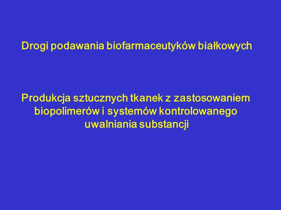 Drogi podawania biofarmaceutyków białkowych