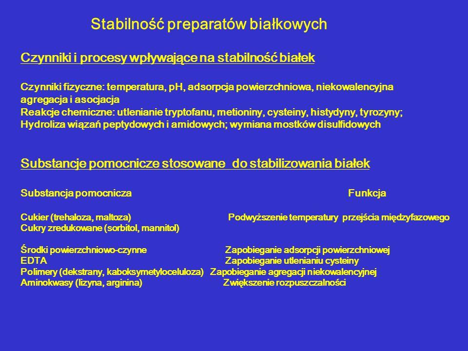 Stabilność preparatów białkowych