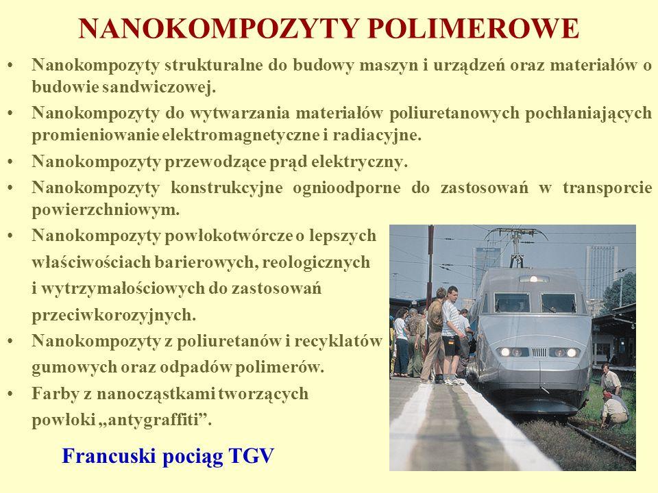 NANOKOMPOZYTY POLIMEROWE