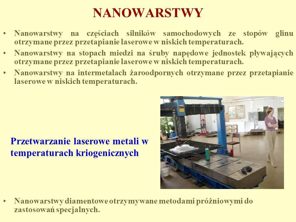 NANOWARSTWY Nanowarstwy na częściach silników samochodowych ze stopów glinu otrzymane przez przetapianie laserowe w niskich temperaturach.