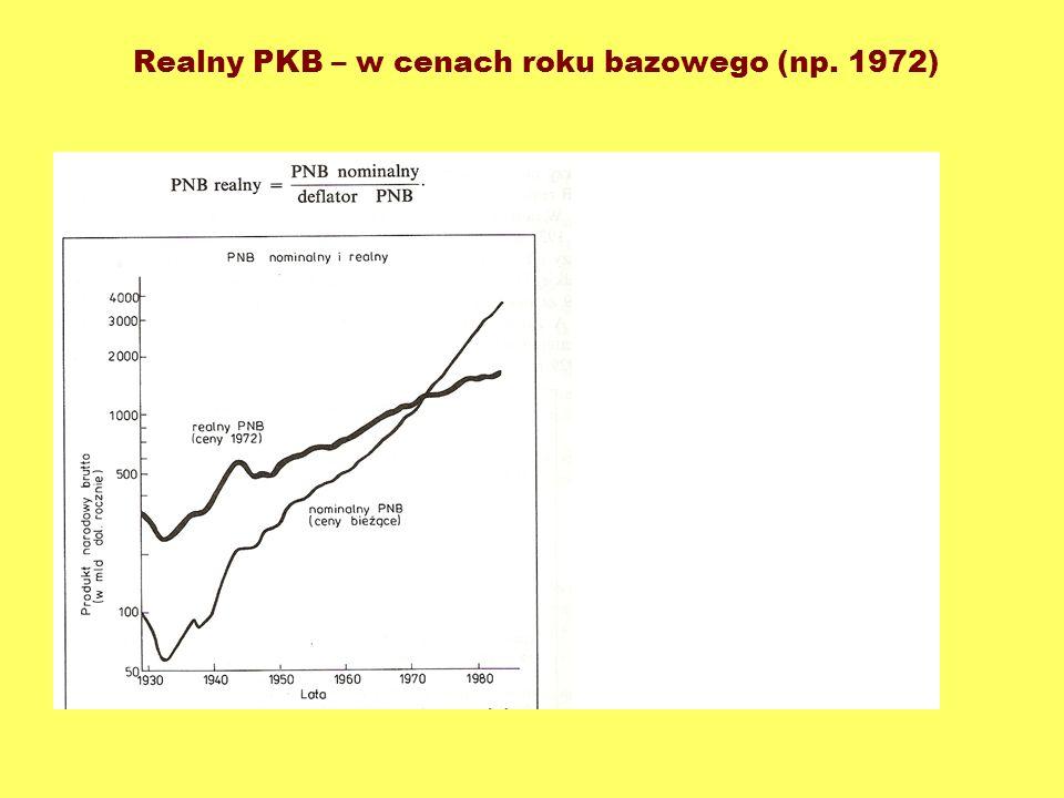 Realny PKB – w cenach roku bazowego (np. 1972)