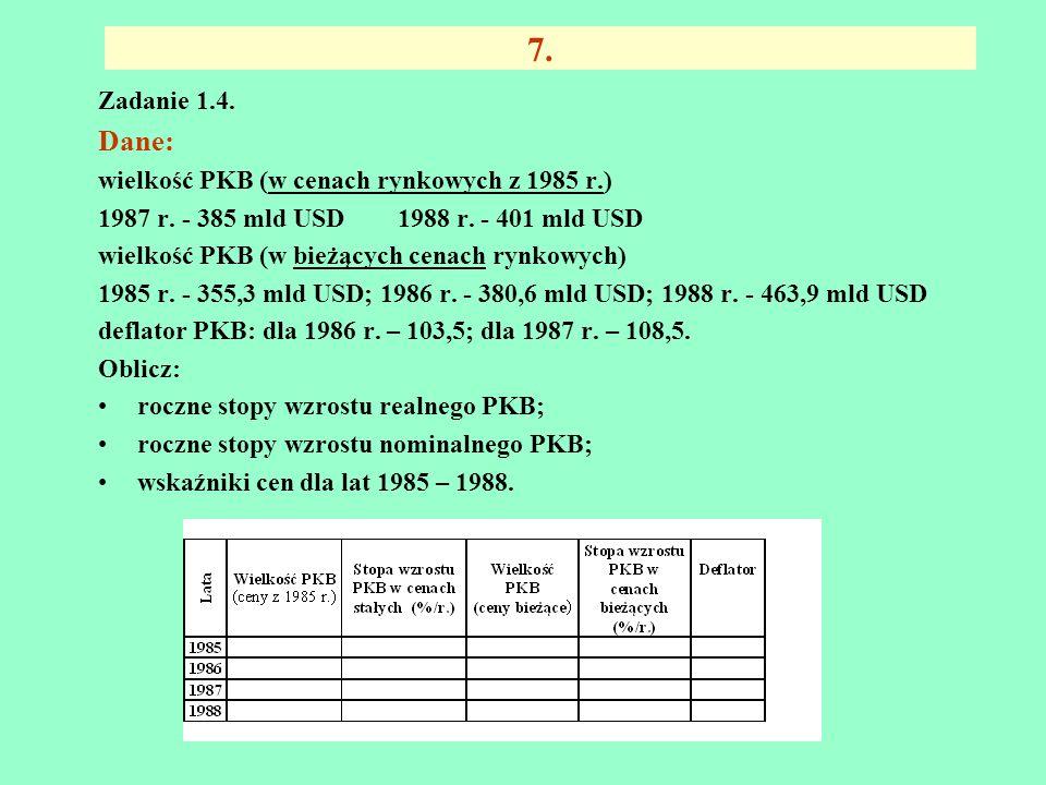 7. Dane: Zadanie 1.4. wielkość PKB (w cenach rynkowych z 1985 r.)