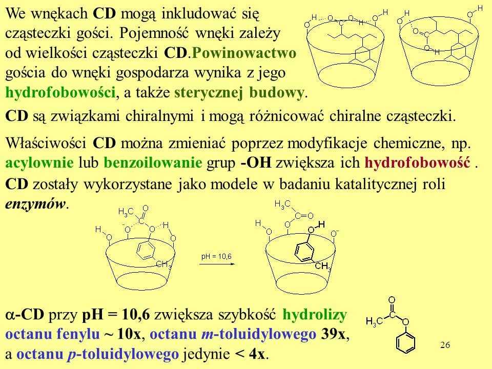We wnękach CD mogą inkludować się cząsteczki gości