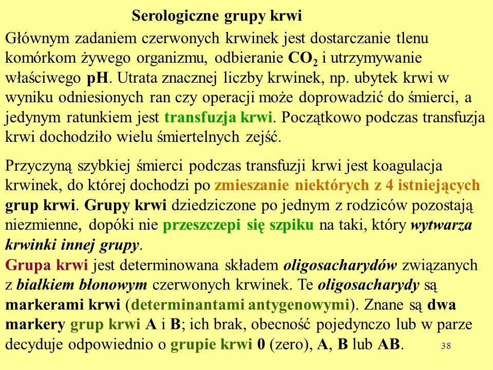 Serologiczne grupy krwi