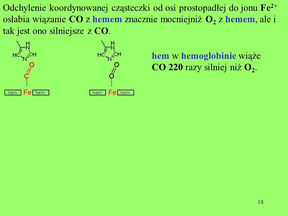 Odchylenie koordynowanej cząsteczki od osi prostopadłej do jonu Fe2+ osłabia wiązanie CO z hemem znacznie mocniejniż O2 z hemem, ale i tak jest ono silniejsze z CO.