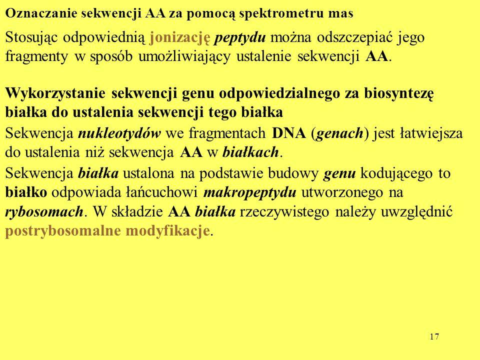 Oznaczanie sekwencji AA za pomocą spektrometru mas