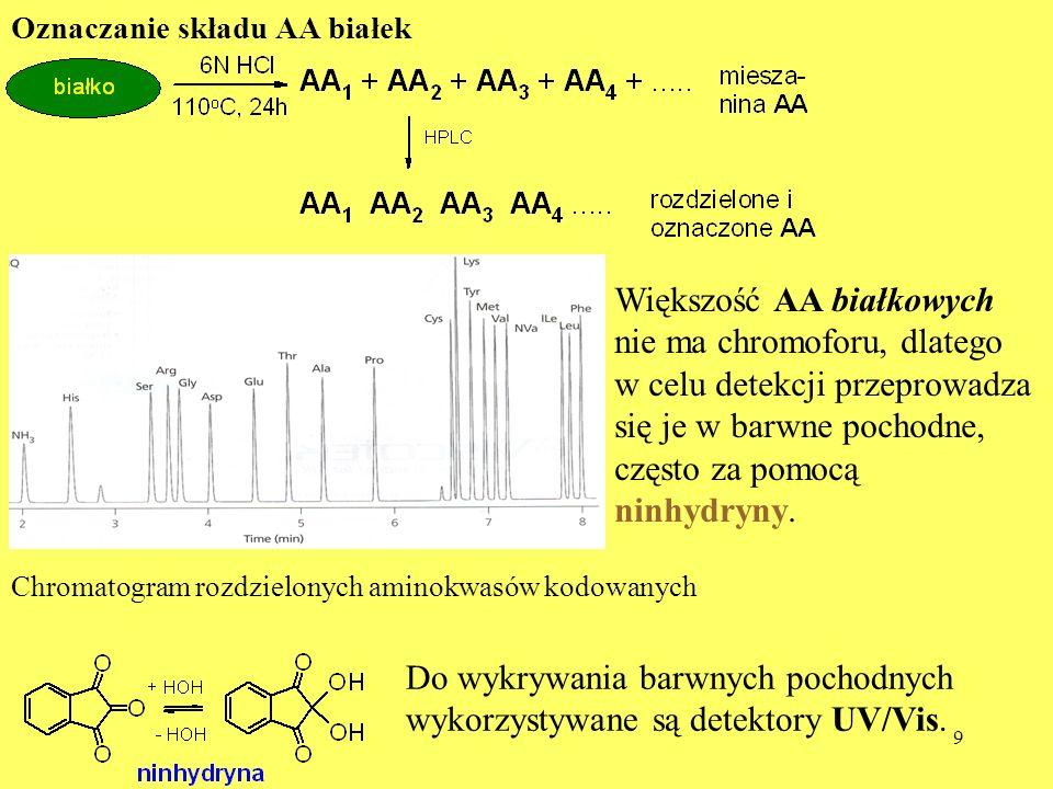 Większość AA białkowych nie ma chromoforu, dlatego