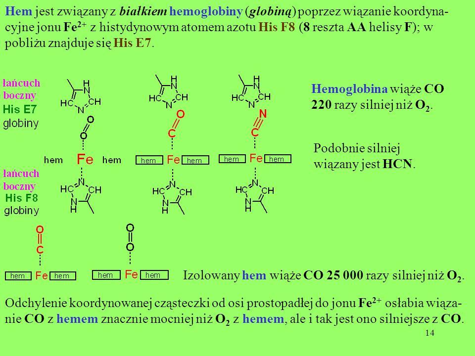 Hem jest związany z białkiem hemoglobiny (globiną) poprzez wiązanie koordyna-cyjne jonu Fe2+ z histydynowym atomem azotu His F8 (8 reszta AA helisy F); w pobliżu znajduje się His E7.