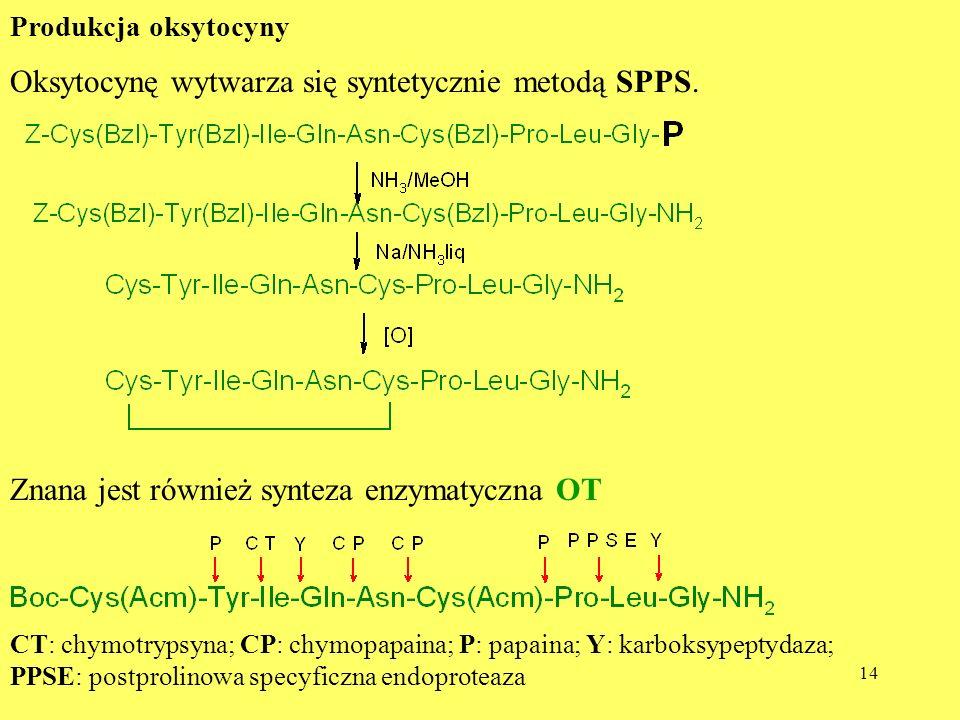 Oksytocynę wytwarza się syntetycznie metodą SPPS.
