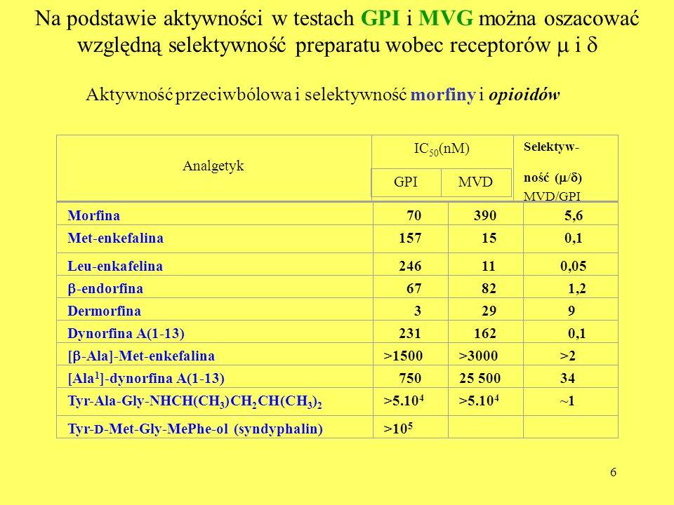 Na podstawie aktywności w testach GPI i MVG można oszacować względną selektywność preparatu wobec receptorów m i d