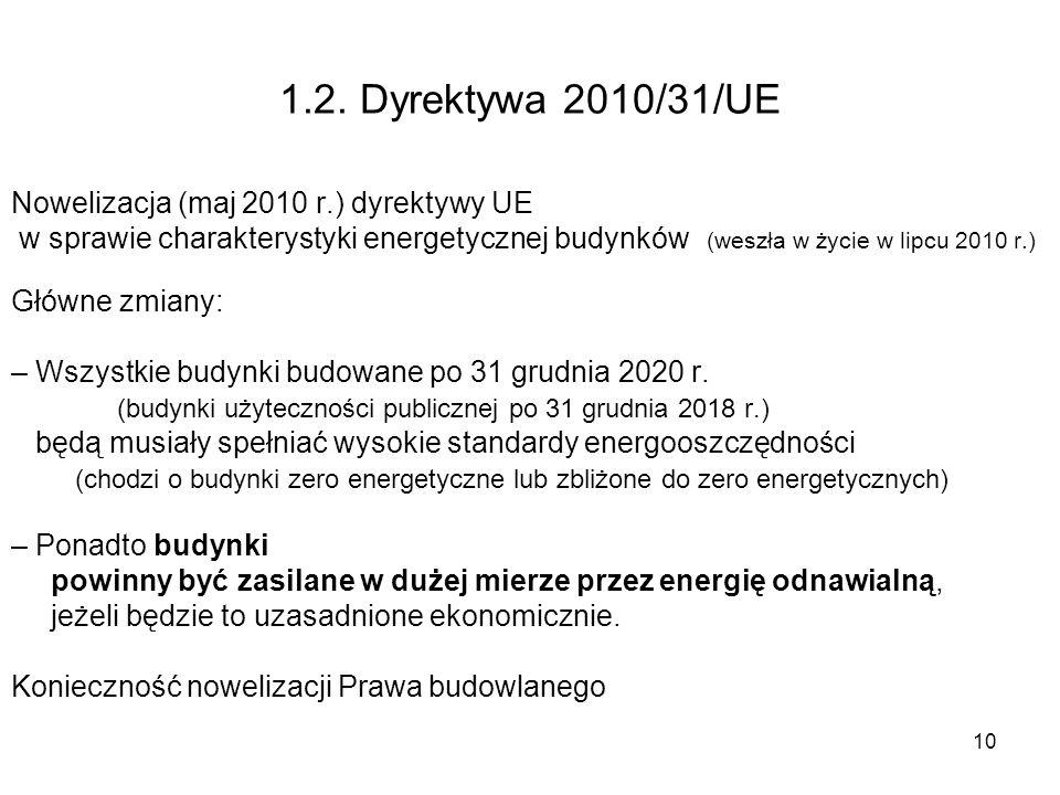 1.2. Dyrektywa 2010/31/UE Nowelizacja (maj 2010 r.) dyrektywy UE