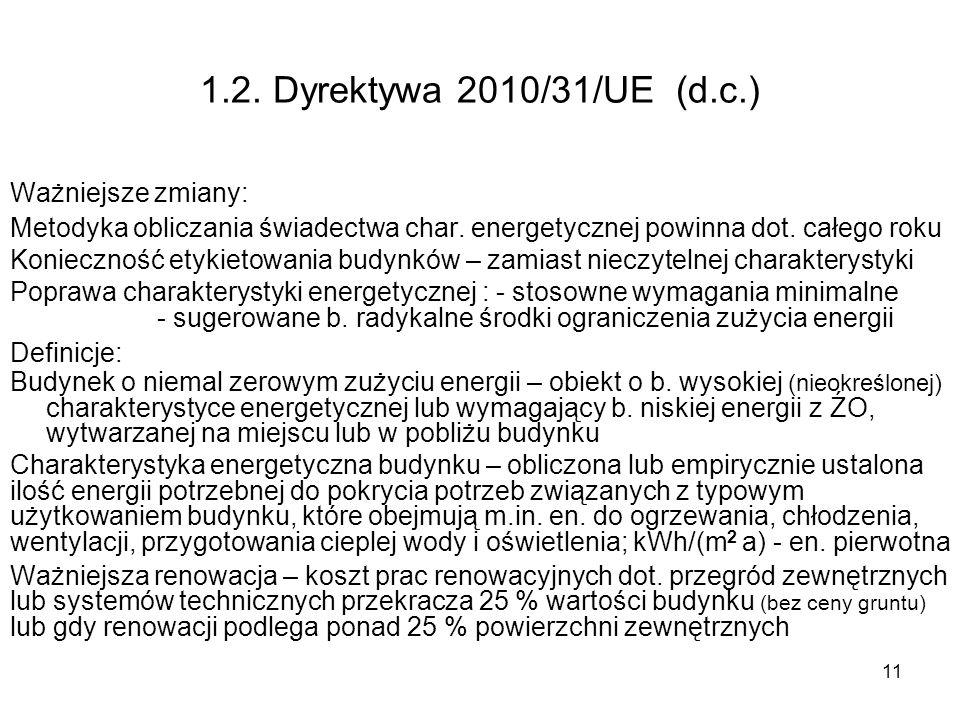 1.2. Dyrektywa 2010/31/UE (d.c.) Ważniejsze zmiany: