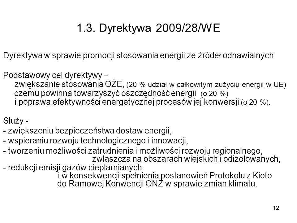 1.3. Dyrektywa 2009/28/WE Dyrektywa w sprawie promocji stosowania energii ze źródeł odnawialnych. Podstawowy cel dyrektywy –