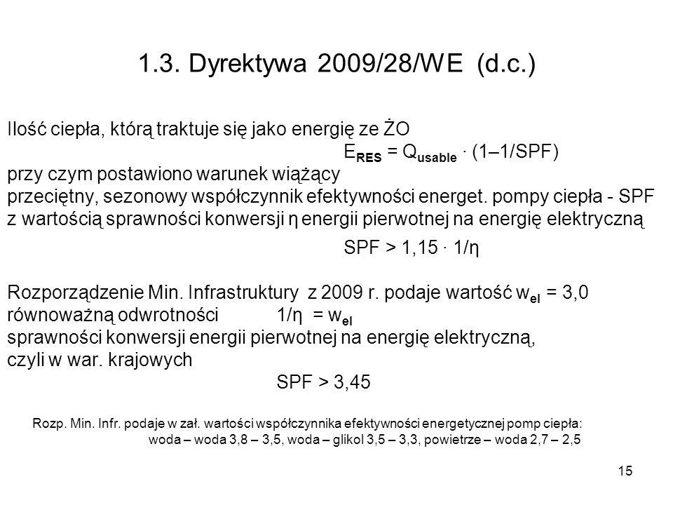 1.3. Dyrektywa 2009/28/WE (d.c.) Ilość ciepła, którą traktuje się jako energię ze ŻO. ERES = Qusable ∙ (1–1/SPF)