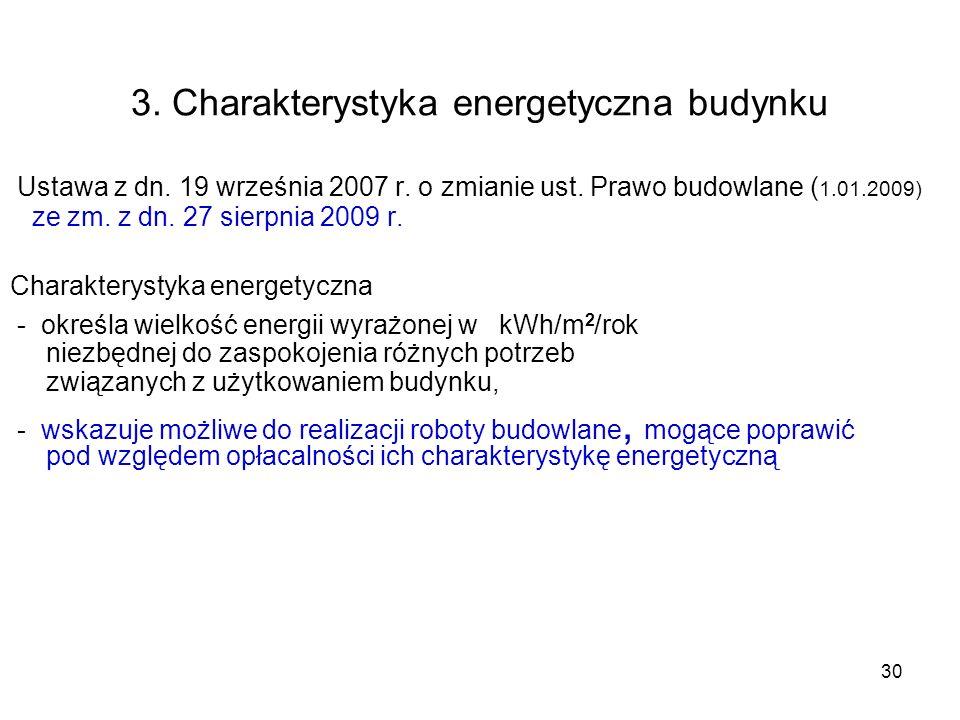 3. Charakterystyka energetyczna budynku
