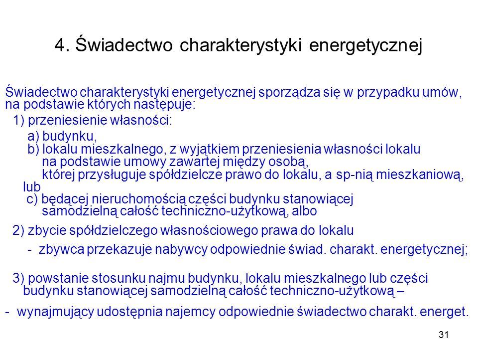 4. Świadectwo charakterystyki energetycznej