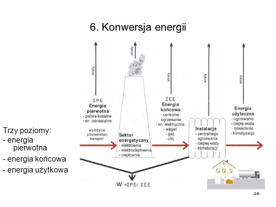 6. Konwersja energii Trzy poziomy: - energia pierwotna