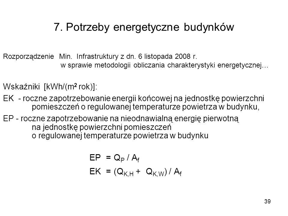 7. Potrzeby energetyczne budynków