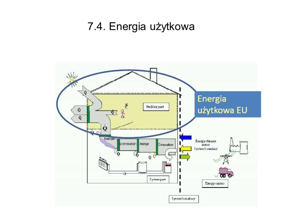 7.4. Energia użytkowa