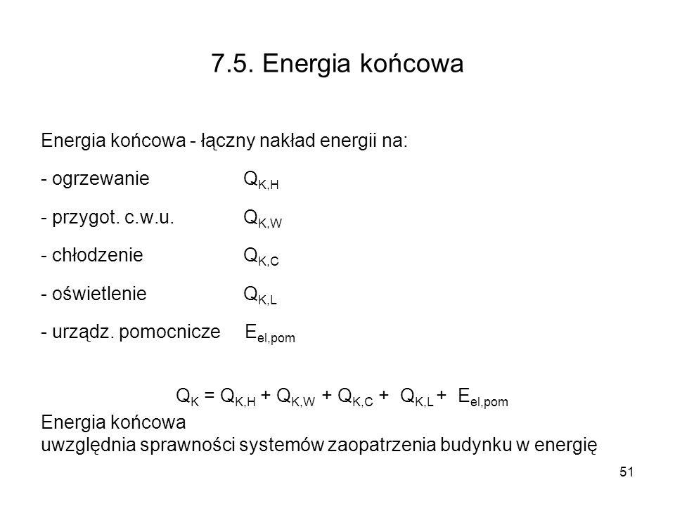 7.5. Energia końcowa Energia końcowa - łączny nakład energii na: