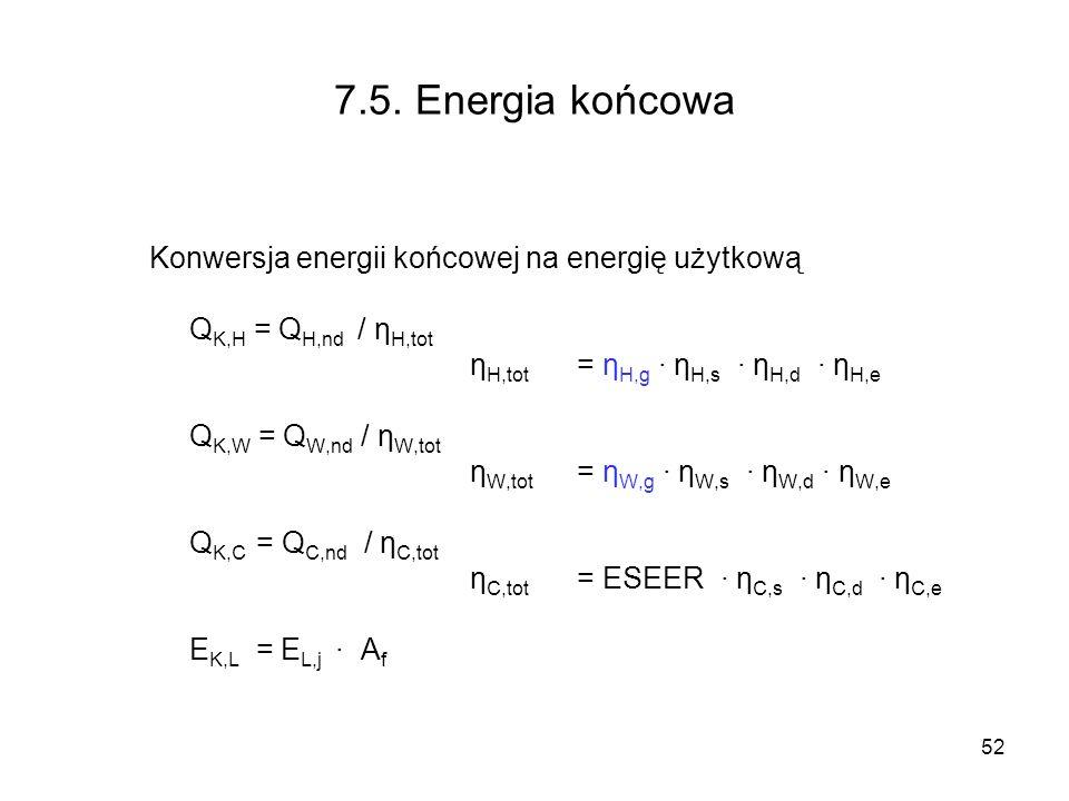 7.5. Energia końcowa Konwersja energii końcowej na energię użytkową