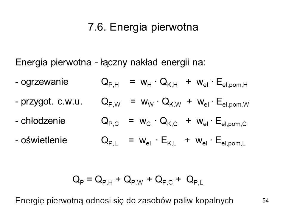 Energię pierwotną odnosi się do zasobów paliw kopalnych