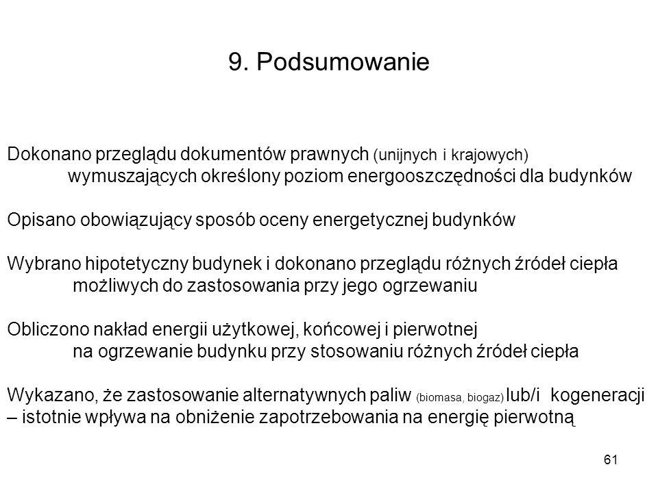 9. Podsumowanie Dokonano przeglądu dokumentów prawnych (unijnych i krajowych) wymuszających określony poziom energooszczędności dla budynków.