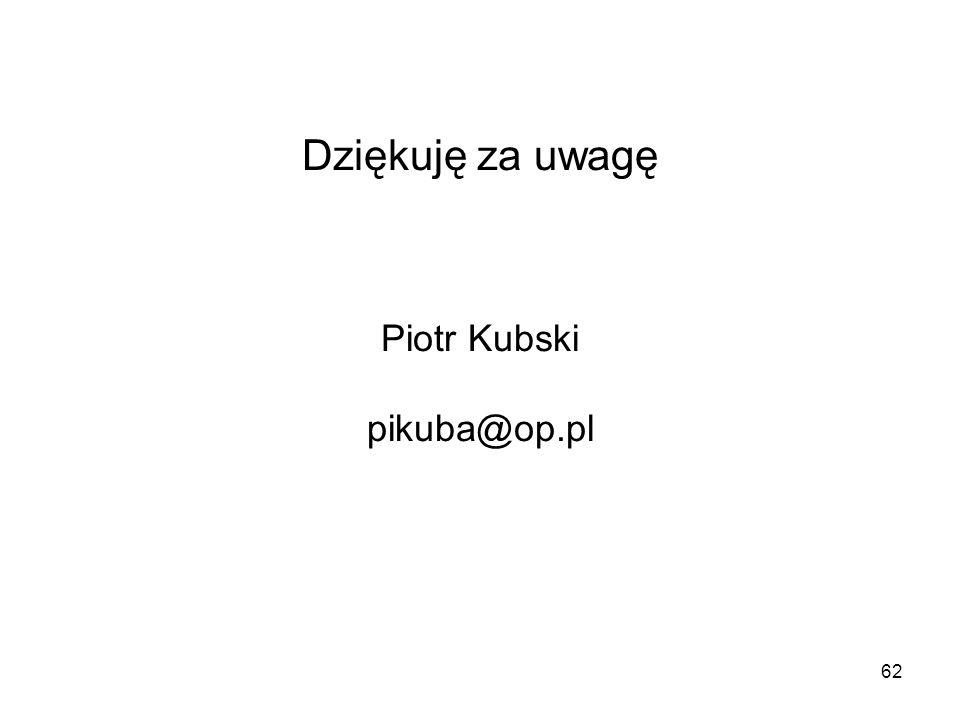 Dziękuję za uwagę Piotr Kubski pikuba@op.pl