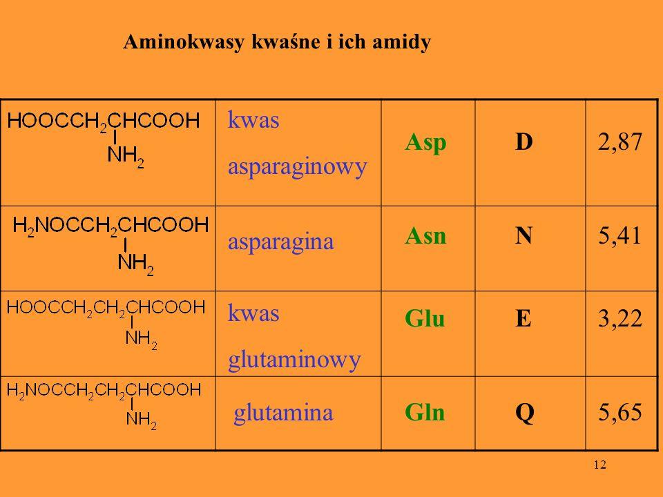 kwas asparaginowy Asp D 2,87 Asn N 5,41 asparagina kwas glutaminowy