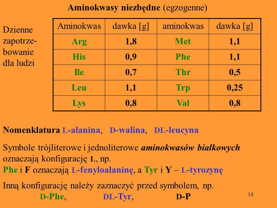 Aminokwasy niezbędne (egzogenne)