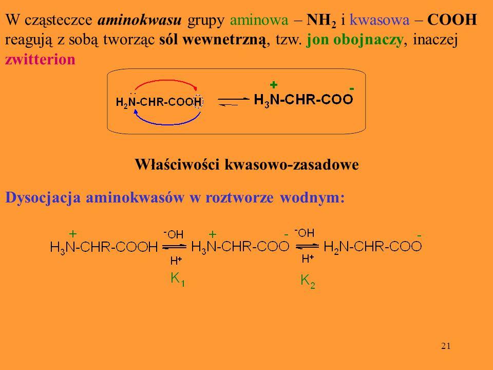 Właściwości kwasowo-zasadowe