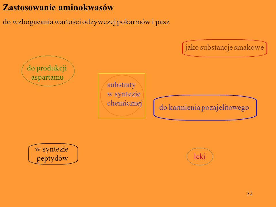 Substraty chiralne Zastosowanie aminokwasów