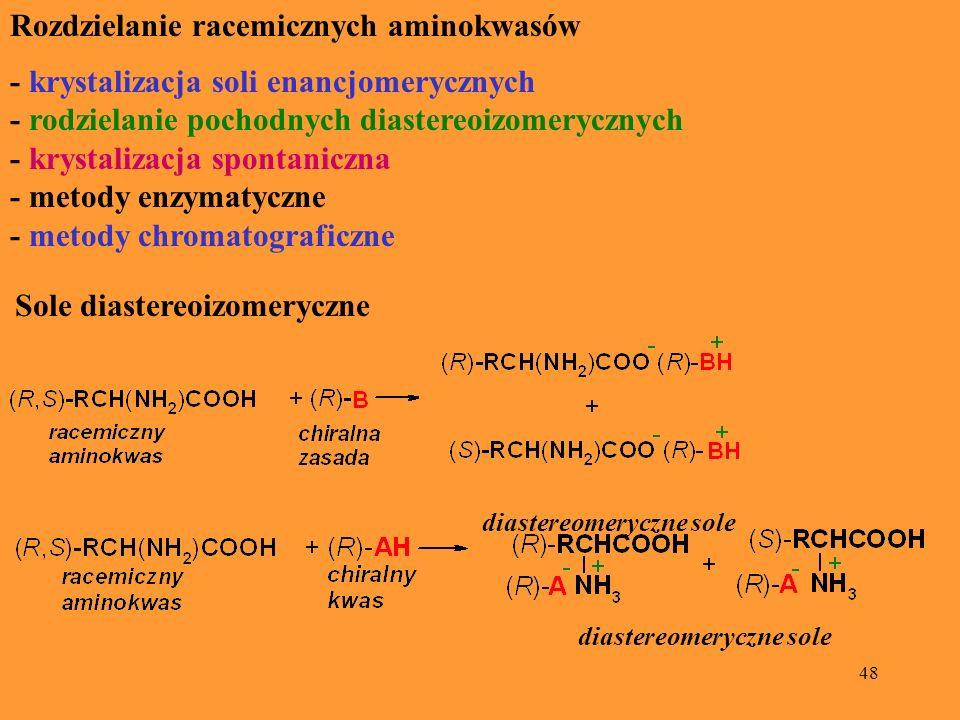 Rozdzielanie racemicznych aminokwasów