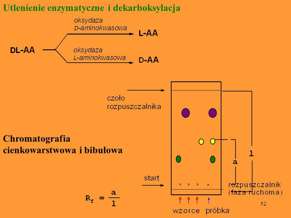 Utlenienie enzymatyczne i dekarboksylacja