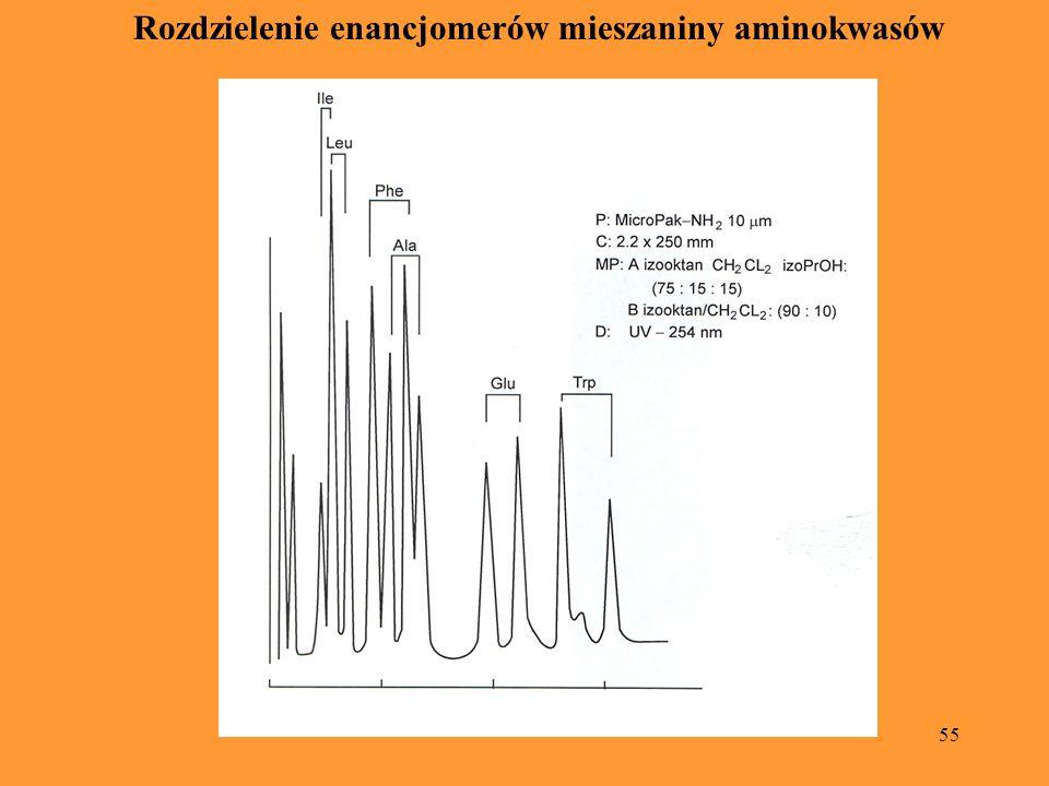 Rozdzielenie enancjomerów mieszaniny aminokwasów