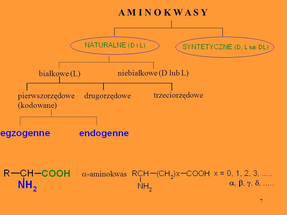 A M I N O K W A S Y białkowe (L) niebiałkowe (D lub L) pierwszorzędowe