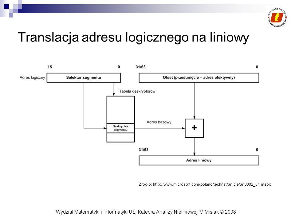 Translacja adresu logicznego na liniowy