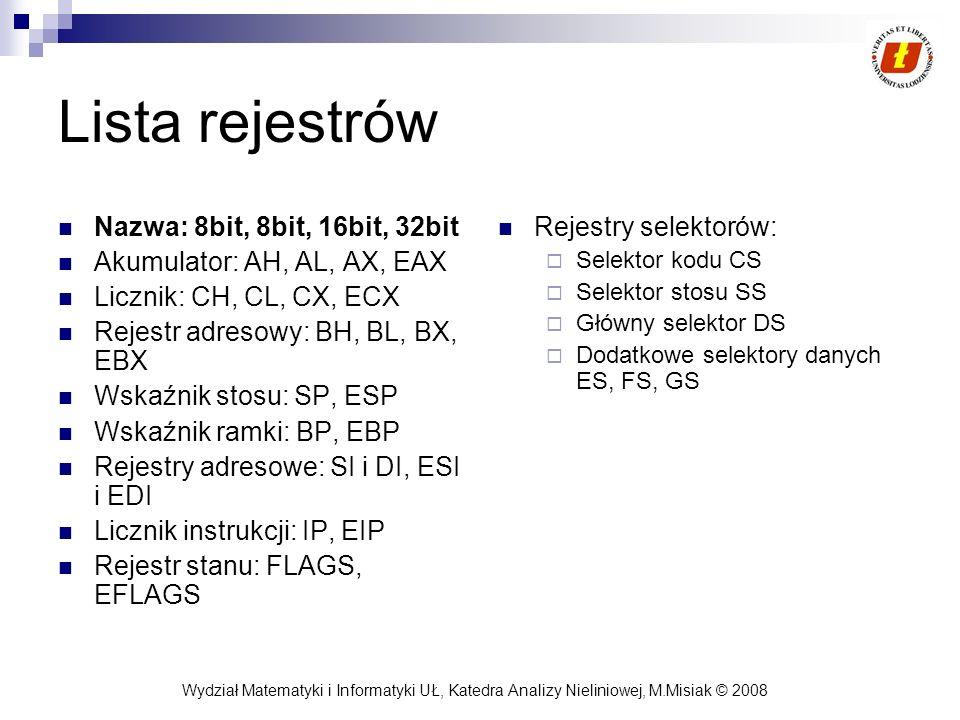 Lista rejestrów Nazwa: 8bit, 8bit, 16bit, 32bit
