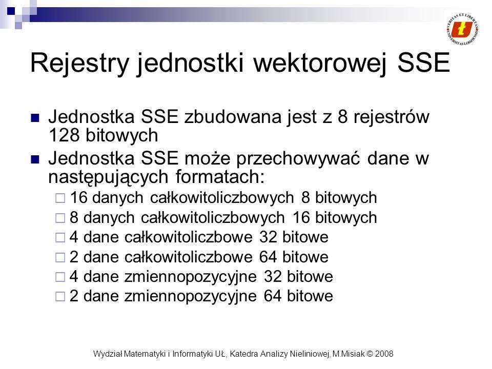 Rejestry jednostki wektorowej SSE