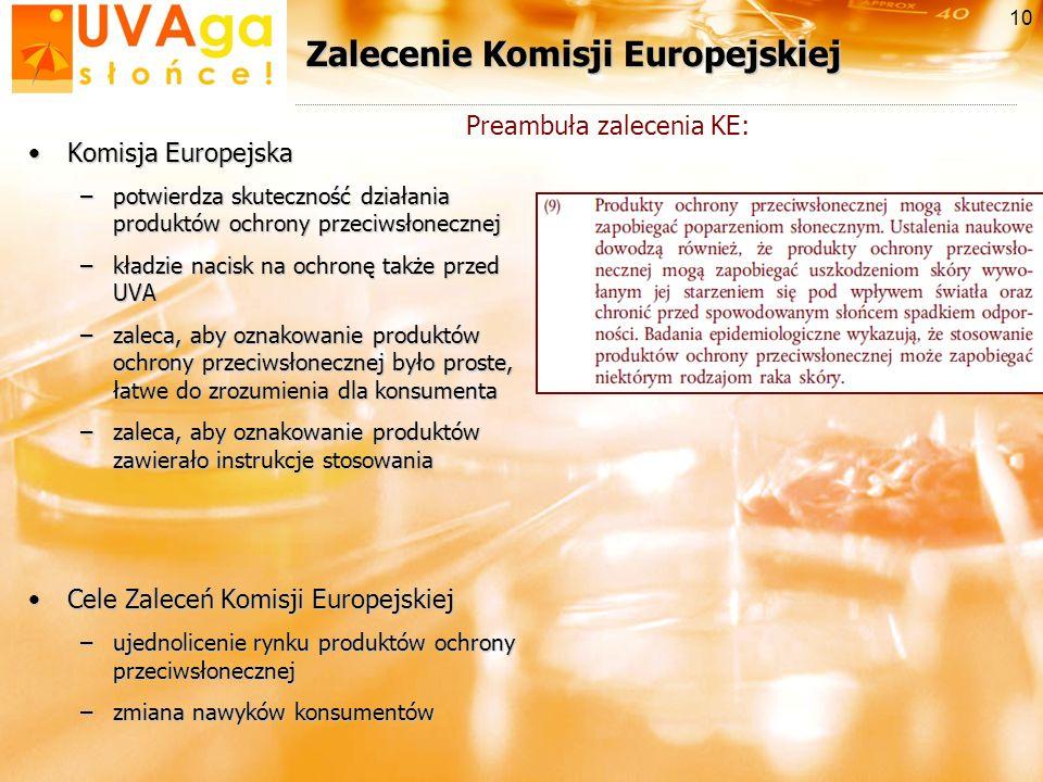 Zalecenie Komisji Europejskiej