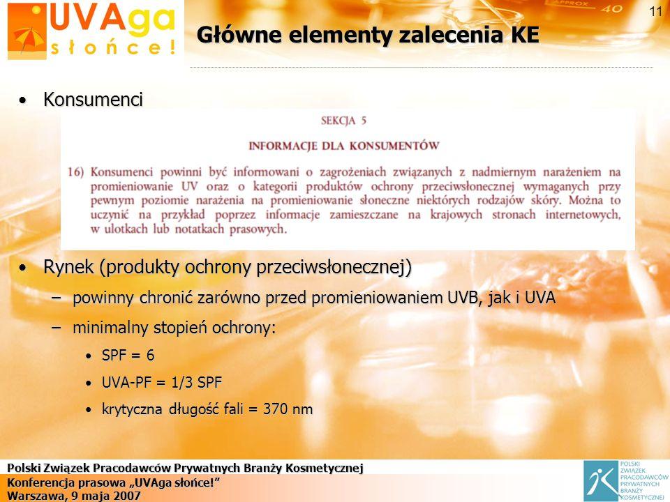 Główne elementy zalecenia KE