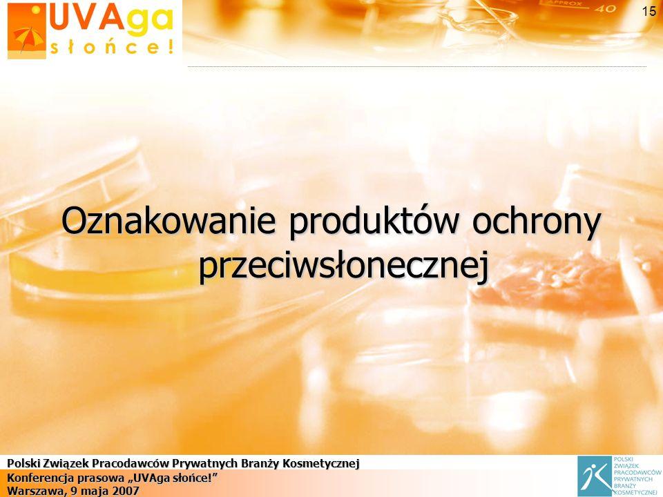 Oznakowanie produktów ochrony przeciwsłonecznej